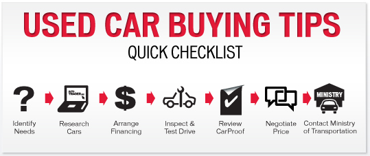 Guide To Buying A Used Car